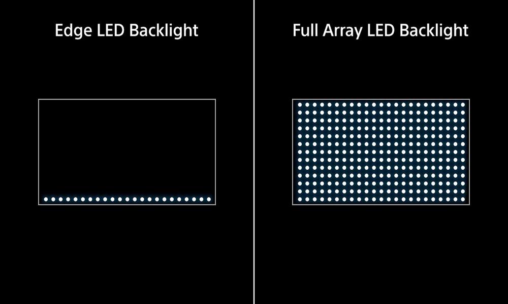 نمایشگر در تلویزیونهای LED