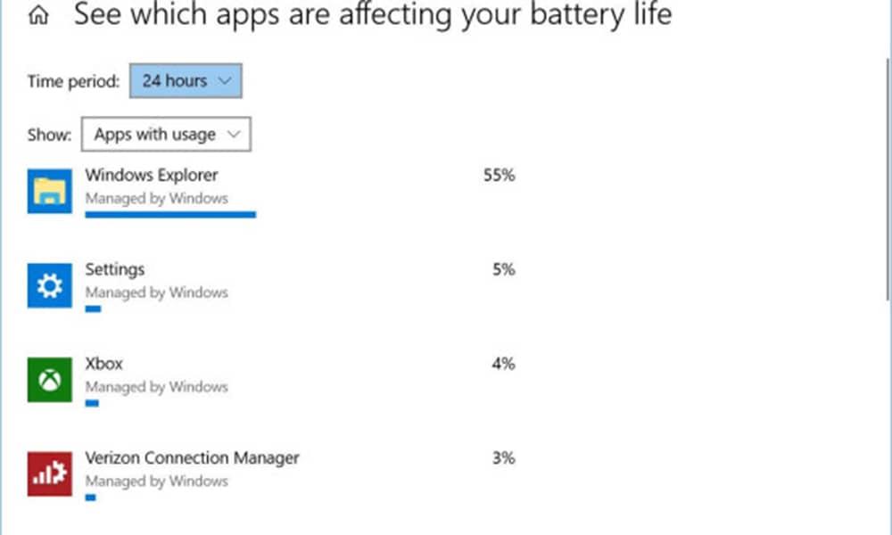 نمایش اپلیکیشن های پرمصرف در ویندوز