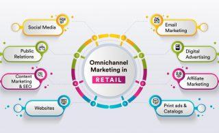 کاربرد بازاریابی همه کاره در فروش لوازم خانگی